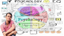 Teachlr.com - Approaches in Psychology: An Introduction