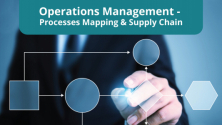 Teachlr.com - Operations Management - Process Mapping & Supply Chain