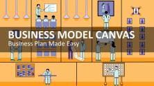 Teachlr.com - Business Model Canvas: Business Plan Made Easy